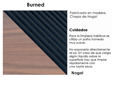 burned_nogal