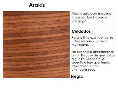 arakis_negro