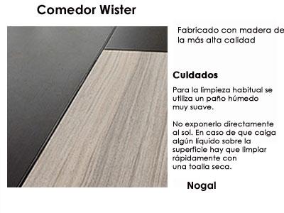 comedor_wister